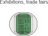 Exhibitions, trade shows