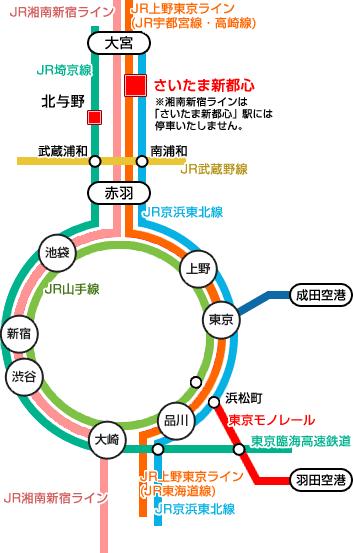 さいたま新都心駅までの路線図